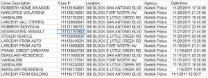 November 2011 crime stats for the 300 blocks of San Antonio, Forth Worth, and E. Little Creek Road